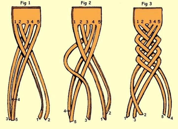 Схемы плетения колоска из 5 прядей