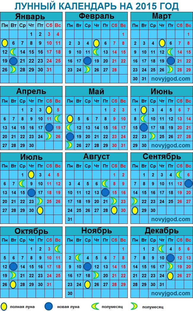 лунный календарь стрижек 2015