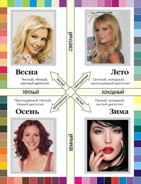 как же определить цветотип внешности